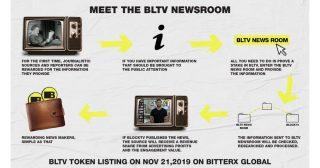 BLOCKTVが業界初のニュース提供元へのトークン報酬を導入