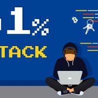 ハードフォーク後のビットコインキャッシュABCに51%攻撃
